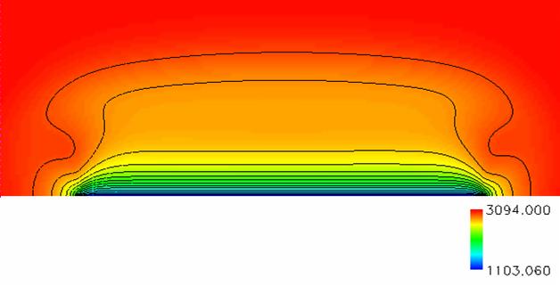 Temperature contours zone M0.0
