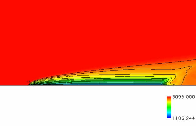 Temperature contours zone M0.1