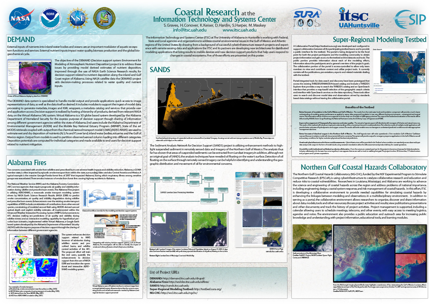 Coastal Research At The Information Technology And Systems