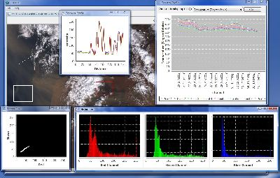 Image analysis features (Histogram, Scatter plot, Spectral Profile, Linear transect) available in GLIDER v1.0