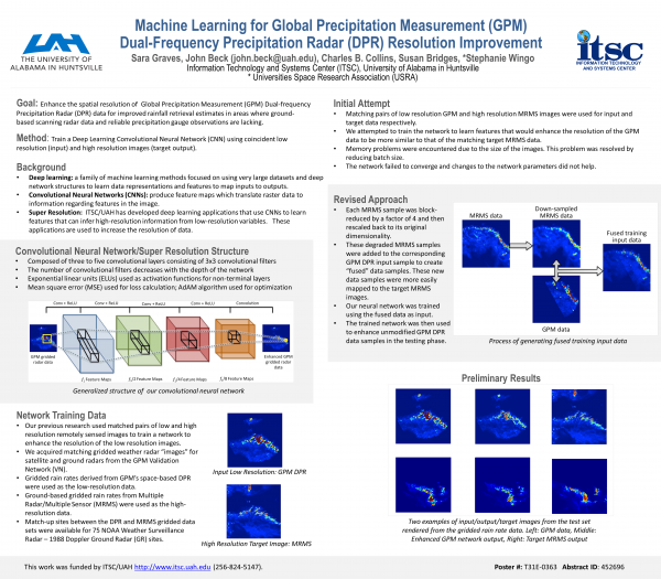 Machine Learning for Global Precipitation Measurement (GPM)  Dual-Frequency Precipitation Radar (DPR) Resolution Improvement (AGU Fall Meeting 2018)