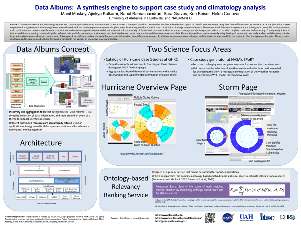 Data Albums: A synthesis engine to support case study and climatology analysis (ESIP Winter 2014)