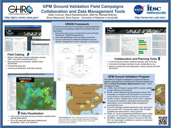GPM-GV poster
