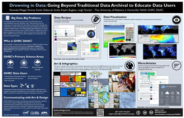 Drowning in Data: Going Beyond Traditional Data Archival to Educate Data Users (AGU Fall Meeting 2017)