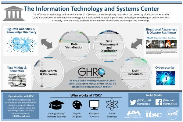 The Information Technology and Systems Center (UAH Week of Welcome 2017)