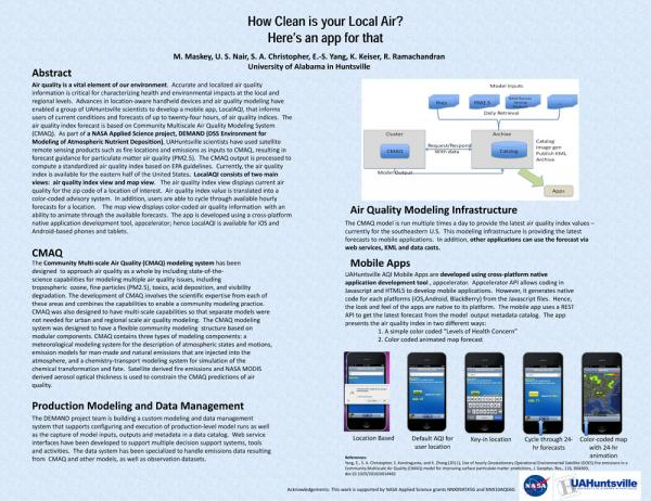 Air quality modeling poster