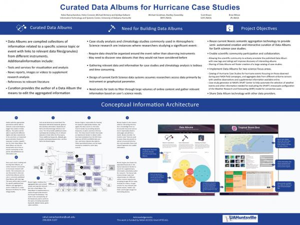 AMS 2013 curated data albums poster