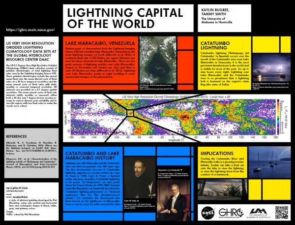 Lightning Capital of the World - animated poster (ESIP Summer Meeting 2016)