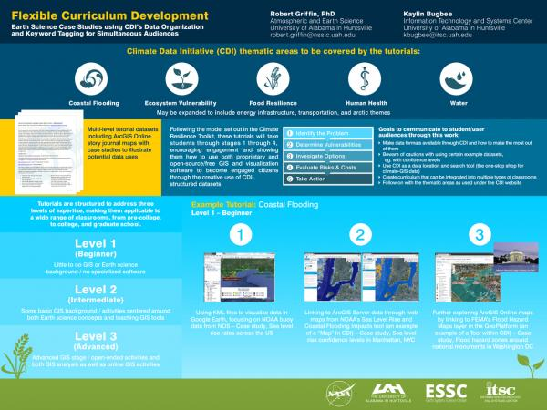 Flexible Curriculum Development: Earth Science Case Studies using CDI's Data Organization and Keyword Tagging for Simultaneous Audiences (ESIP Summer 2015)