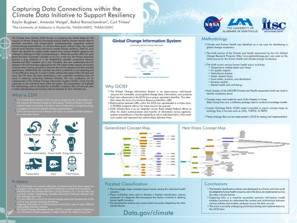 Capturing Data Connections within the Climate Data Initiative to Support Resiliency (AGU Winter 2015)