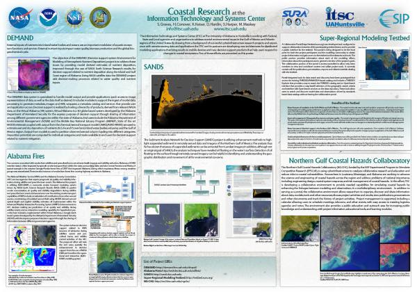 Coastal Research at ITSC Poster