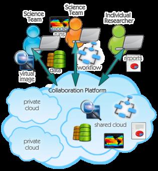CWB Concept Image