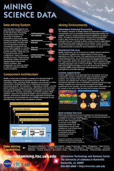 Data Mining poster