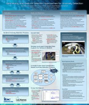 Data Mining and Features Selection poster