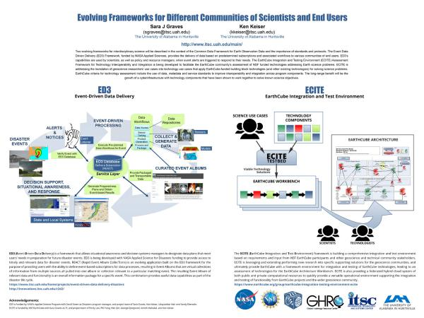 Evolving Frameworks for Different Communities of Scientists and End Users (AGU Fall Meeting 2016)