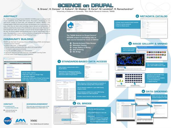 Science on Drupal (ESDSWG 2014)