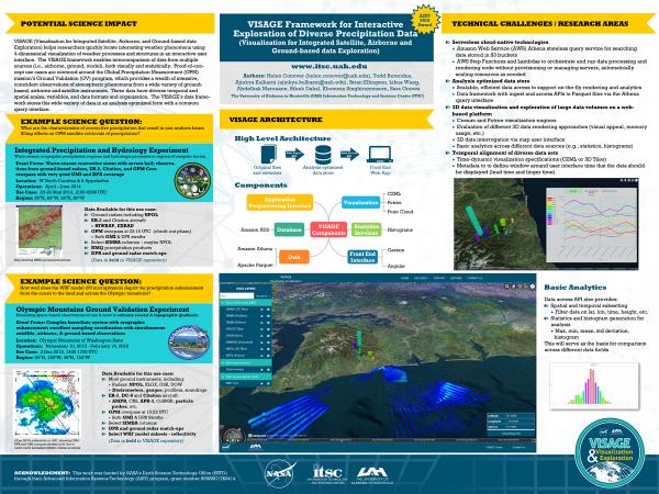 VISAGE Framework for Interactive  Exploration of Diverse Precipitation Data (ESTF 2019)