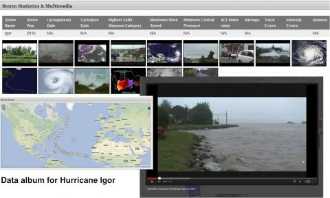 Data album for Hurricane Igor