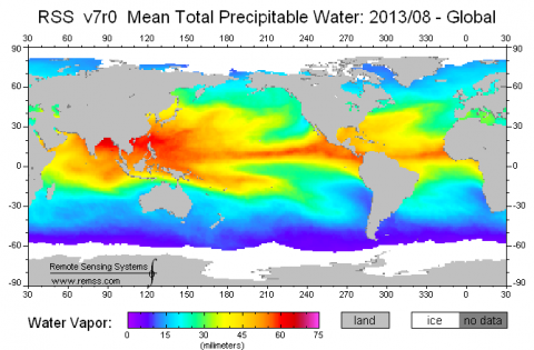 RSS Total Precipitable Water for August 2013