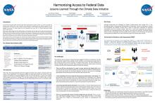 Harmonizing Access to Federal Data: Lessons Learned Through the Climate Data Initiative (AGU Fall Meeting 2016)