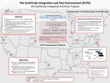 The EarthCube Integration and Test Environment (ECITE) (2016 NSF EarthCube All Hands Meeting - July 6-8 in Denver, CO)