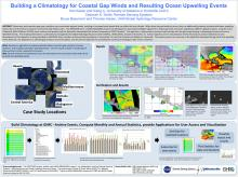 Coastal gap winds and ocean upwelling poster presented at ESIP 2012