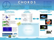 CHORDS: Cloud-Hosted Real-time Data Services for the Geosciences (Earth Cube 2014)