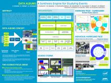 Data Albums: A Synthesis Engine for Studying Events (ESDSWG 2014)