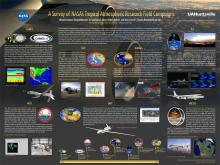 NASA field campaigns poster