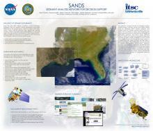 SANDS poster