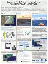 Sensor Webs poster