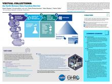 Virtual Collections: An Earth Science Data Curation Service (AGU Fall Meeting 2016)