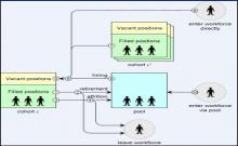 BRAC modeling image
