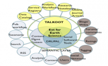 SAM mining Talkoot data