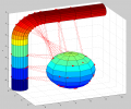 Probabilistic Design Analysis Image