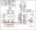 RCS schematic