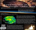 Eyes on the sky: Strategic radar use